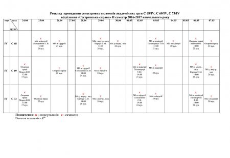 Графік сесії 4 курс