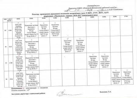 Графік Державних екзаменів 4 курс Лікувальна справа